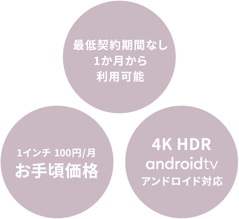 1ヶ月以内の返却無料 1インチ 100円/月お手頃価格 4K HDR アンドロイド対応